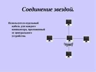 Соединение звездой. Используется отдельный кабель для каждого компьютера, про