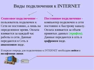 Виды подключения к INTERNET Сеансовое подключение – пользователь подключен к