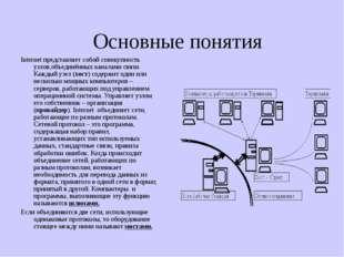 Основные понятия Internet представляет собой совокупность узлов,объединённых