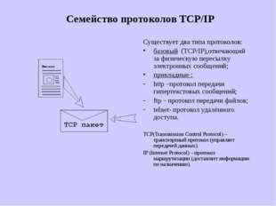 Семейство протоколов TCP/IP Существует два типа протоколов: базовый (TCP/IP),