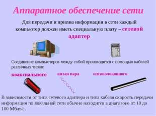 Аппаратное обеспечение сети Для передачи и приема информации в сети каждый ко