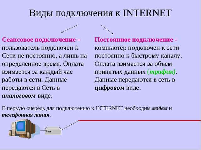 Виды подключения к INTERNET Сеансовое подключение – пользователь подключен к...