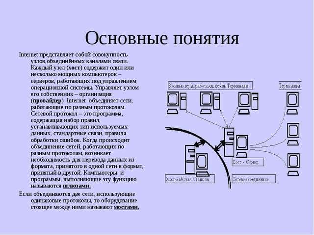 Основные понятия Internet представляет собой совокупность узлов,объединённых...