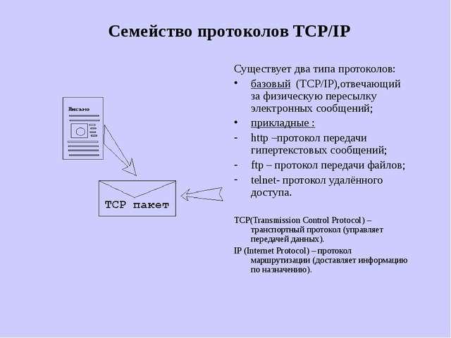 Семейство протоколов TCP/IP Существует два типа протоколов: базовый (TCP/IP),...
