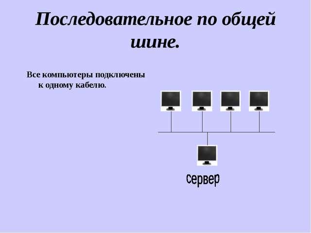Последовательное по общей шине. Все компьютеры подключены к одному кабелю.