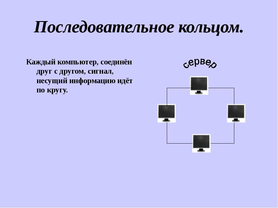 Последовательное кольцом. Каждый компьютер, соединён друг с другом, сигнал, н...