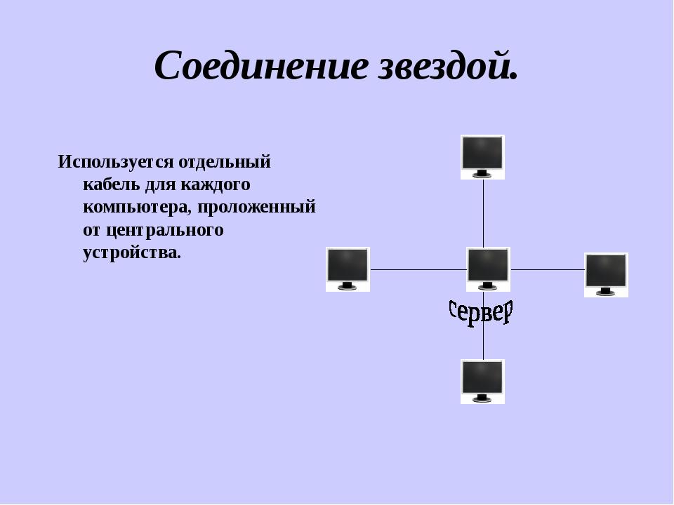 Соединение звездой. Используется отдельный кабель для каждого компьютера, про...
