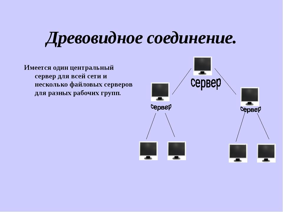 Древовидное соединение. Имеется один центральный сервер для всей сети и неско...