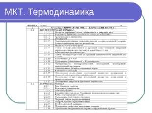 МКТ. Термодинамика