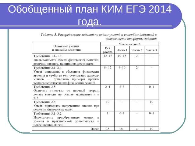 Обобщенный план КИМ ЕГЭ 2014 года.