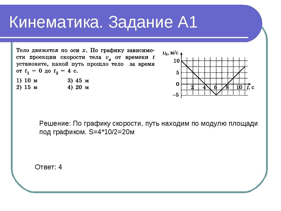 Кинематика. Задание А1 Решение: По графику скорости, путь находим по модулю п...