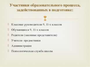 Классные руководители 9, 11-х классов Обучающиеся 9, 11-х классов Родители (з