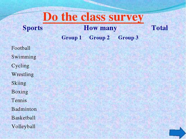 Do the class survey Sports 	How many	Total	 Group 1	Group 2	Group 3	 Football...