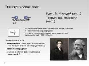 Электрическое поле Близкодействие Идея: М. Фарадей (англ.) Теория: Дж. Максве