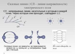 Силовые линии ( СЛ – линии напряжённости) электрического поля СЛ - непрерывны