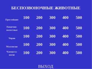 БЕСПОЗВОНОЧНЫЕ ЖИВОТНЫЕ ВЫХОД Простейшие100200300400500 Кишечно- полостн
