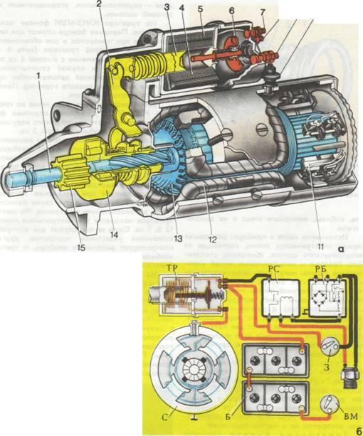 Иллюстрация к статье `Электрооборудование - § 37. Стартер`