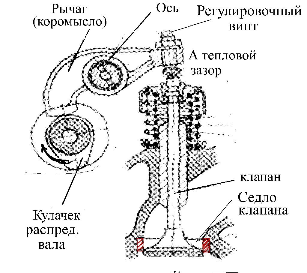 ГРМ-2