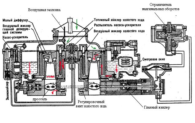 К-126Б copy