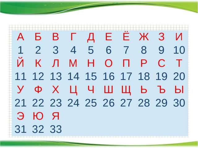 http://aida.ucoz.ru Ступеньки успеха