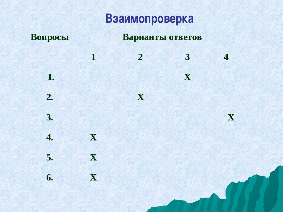 Взаимопроверка Проверочная перфокарта ВопросыВарианты ответов 1234  1....