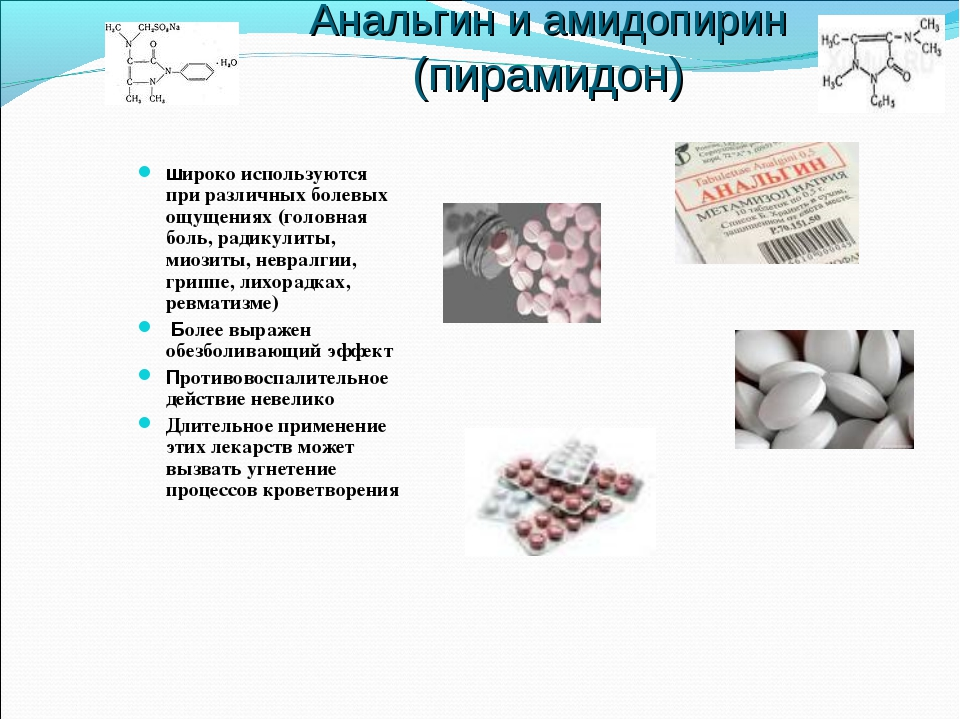 Анальгин и амидопирин (пирамидон) широко используются при различных болевых о...