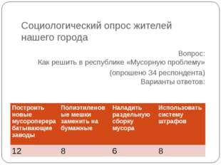 Социологический опрос жителей нашего города Вопрос: Как решить в республике «