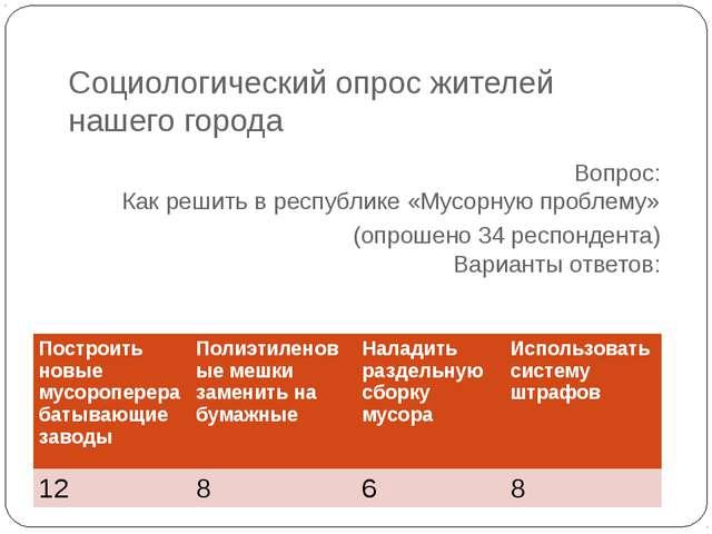 Социологический опрос жителей нашего города Вопрос: Как решить в республике «...