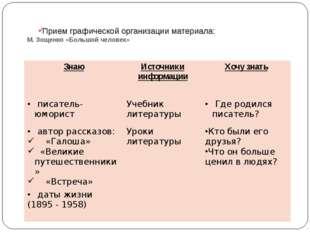 Прием графической организации материала: М. Зощенко «Большой человек» Знаю Ис