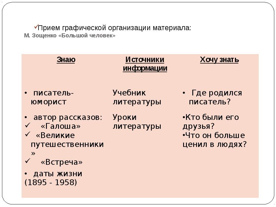 Прием графической организации материала: М. Зощенко «Большой человек» Знаю Ис...