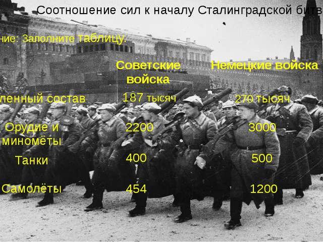 Соотношение сил к началу Сталинградской битвы. Задание: Заполните таблицу. 18...