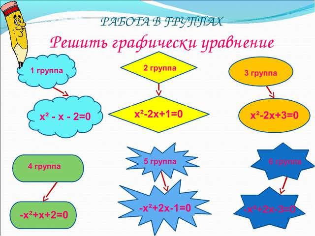 РАБОТА В ГРУППАХ Решить графически уравнение