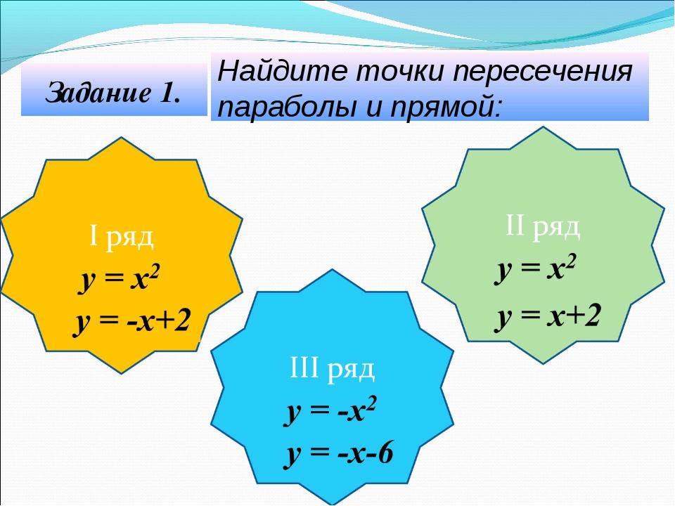Задание 1. Найдите точки пересечения параболы и прямой: