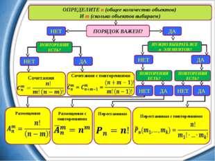 ПОРЯДОК ВАЖЕН? ОПРЕДЕЛИТЕ n (общее количество объектов) И m (сколько объектов