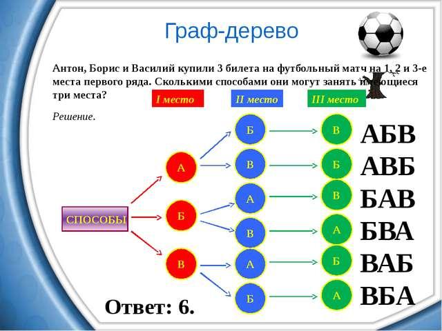 Антон, Борис и Василий купили 3 билета на футбольный матч на 1, 2 и 3-е мест...