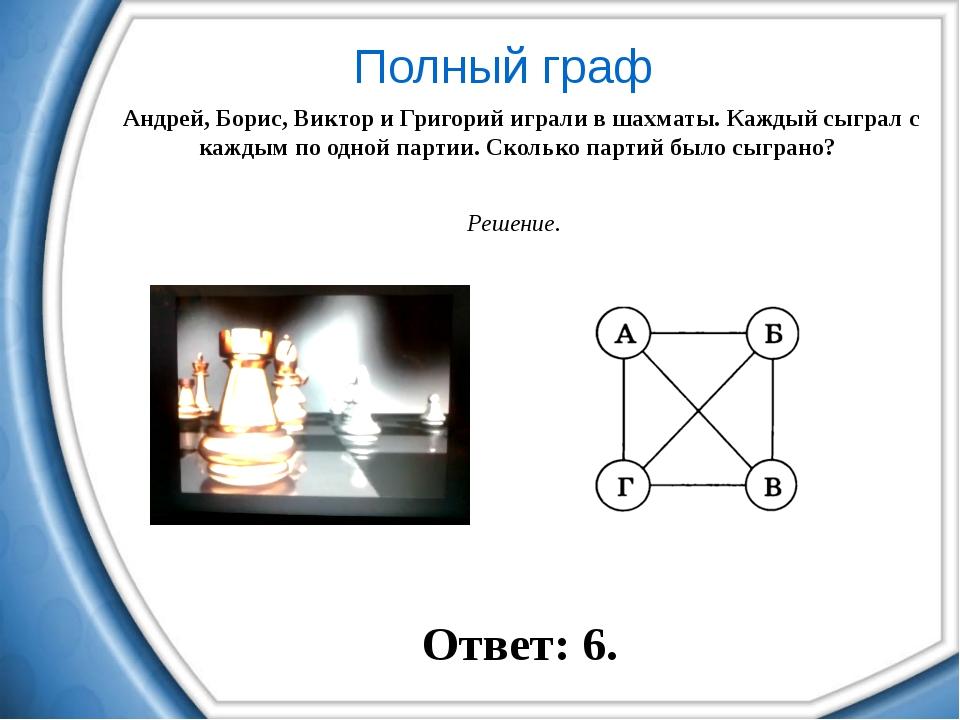 Полный граф Андрей, Борис, Виктор и Григорий играли в шахматы. Каждый сыграл...