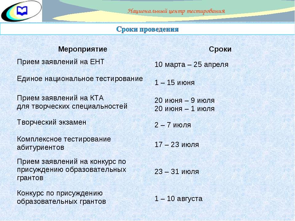 МероприятиеСроки Прием заявлений на ЕНТ10 марта – 25 апреля Единое национал...