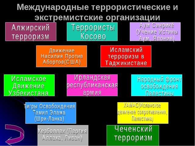 Международные террористические и экстремистские организации