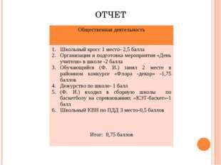 ОТЧЕТ Общественная деятельность Школьный кросс 1 место- 2,5 балла Организаци