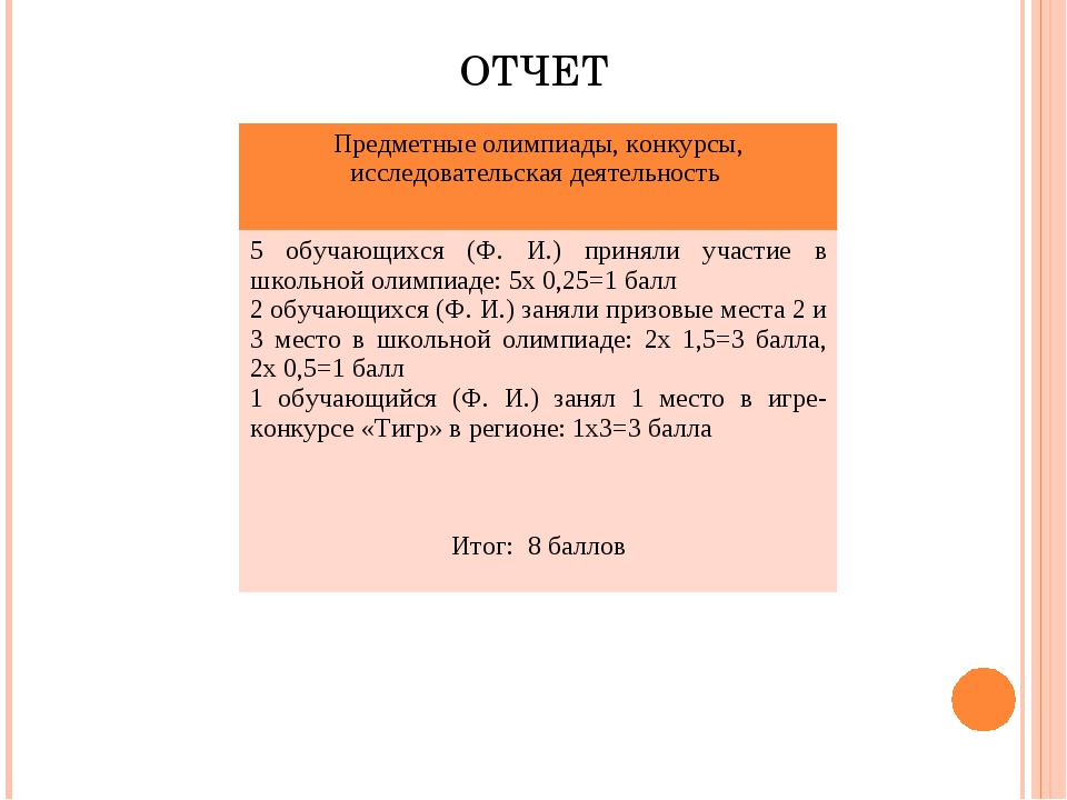 ОТЧЕТ Предметные олимпиады, конкурсы, исследовательская деятельность 5 обуча...