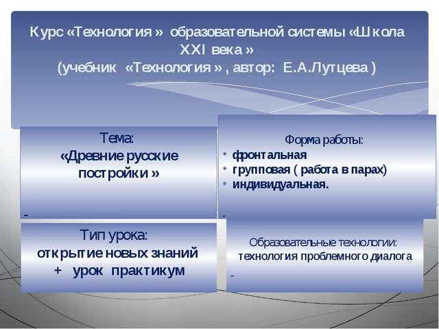 Образовательные технологии: технология проблемного диалога Курс «Технология...