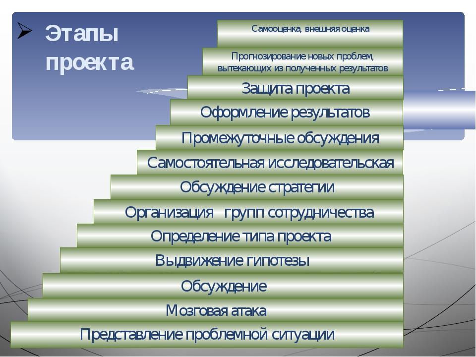 Этапы проекта Представление проблемной ситуации Мозговая атака Обсуждение Про...