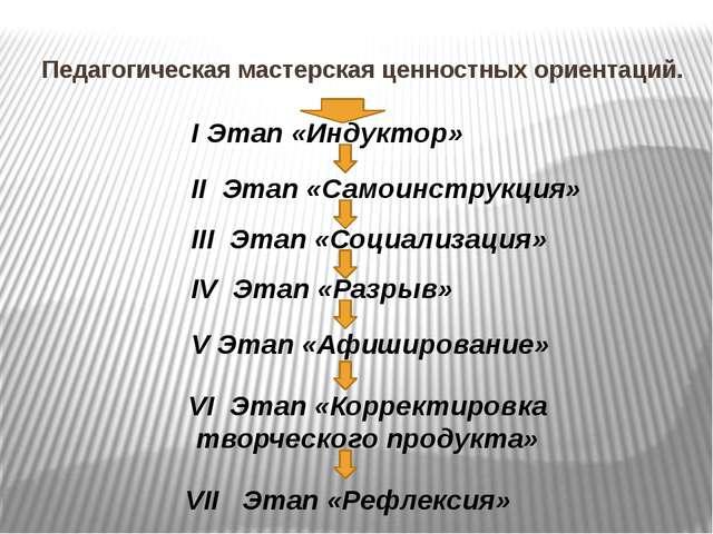 Педагогическая мастерская ценностных ориентаций. I Этап «Индуктор» V Этап «Аф...