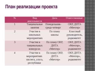 План реализации проекта № Вид деятельности Дата Ответственные 1 Танцевальные