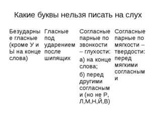 Какие буквы нельзя писать на слух Безударные гласные (кроме У и Ы на конце сл