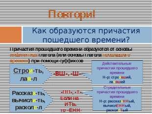 Причастия прошедшего времени образуются от основы инфинитива глагола (или осн