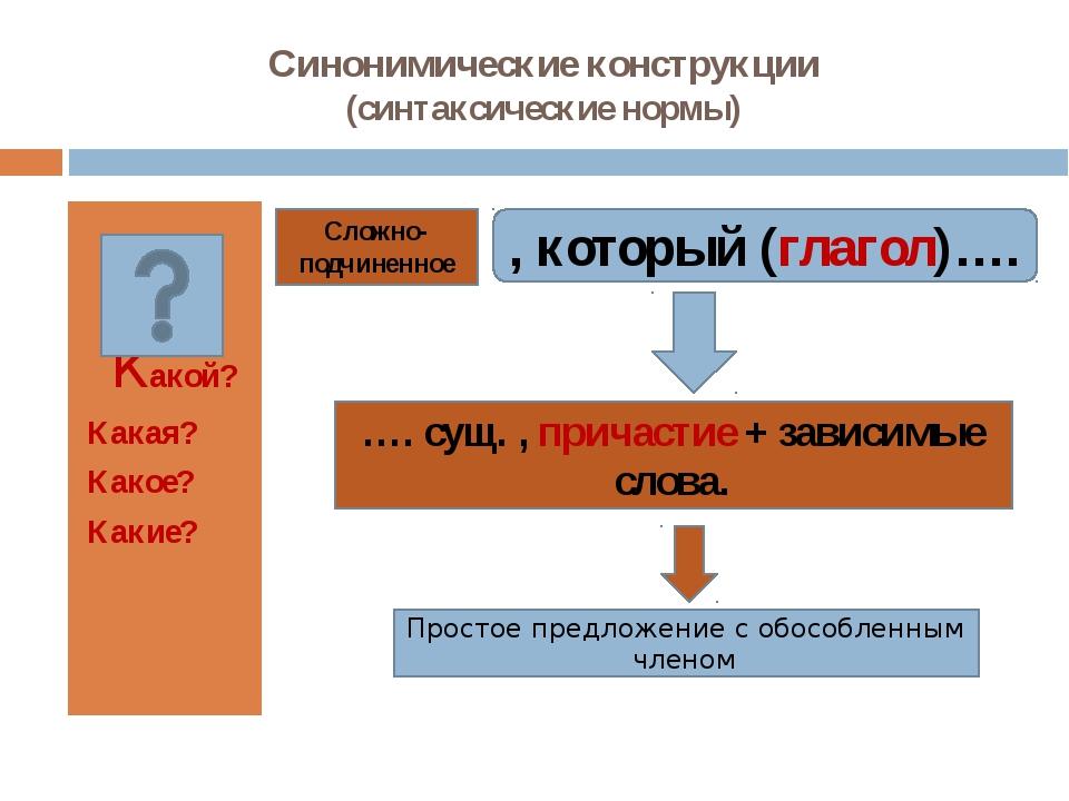 Синонимические конструкции (синтаксические нормы) какой? Какая? Какое? Какие?...