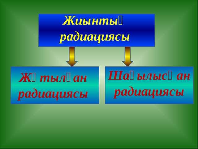 Жиынтық радиациясы Жұтылған радиациясы Шағылысқан радиациясы