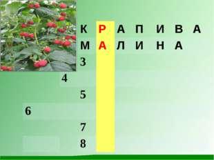 К Р А П И В А М А Л И Н А 3 4 5 6 7 8