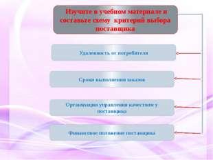 Изучите в учебном материале и составьте схему критерий выбора поставщика Уда